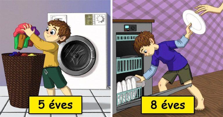 Milyen életkorban milyen házimunkát bízhatsz a gyerekre?